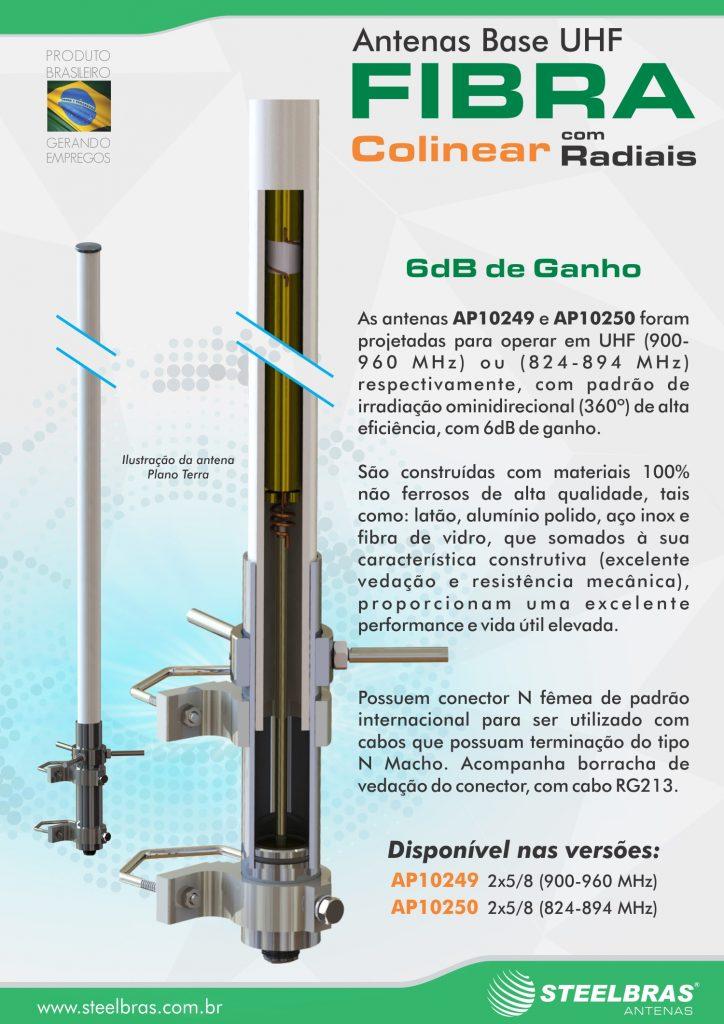 antenas-fibra-ap10249-e-ap10250